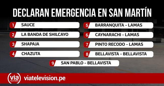 Declaran en emergencia 9 distritos de la región San Martín