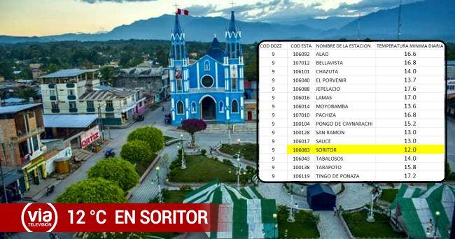 Soritor amaneció con 12 °C, la temperatura más baja de agosto en San Martín
