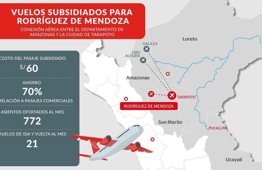 MTC: pasajes aéreos Rodríguez de Mendoza – Tarapoto costarán solo S/. 60 soles