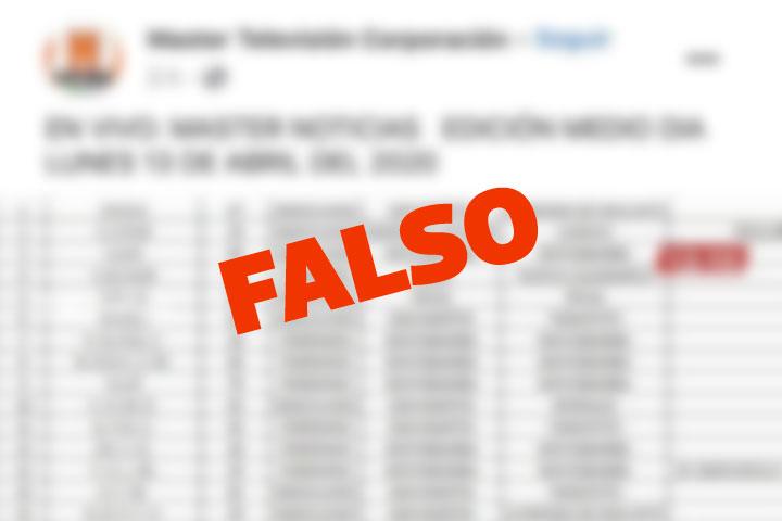 Tarapoto: Comunicado sobre lista falsa de supuestos pacientes con COVID-19